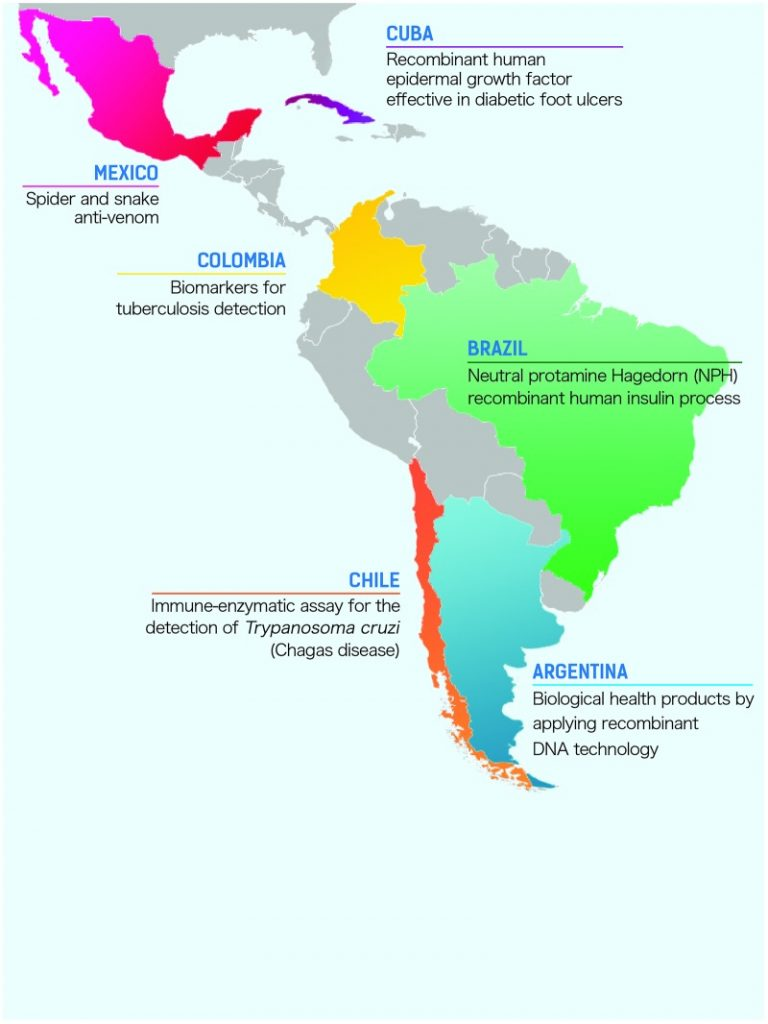 The rise of health biotechnology research in Latin America: A scientometric analysis of health biotechnology production and impact in Argentina, Brazil, Chile, Colombia, Cuba and Mexico.
